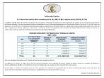 Informe de gestion 2009 - 2003
